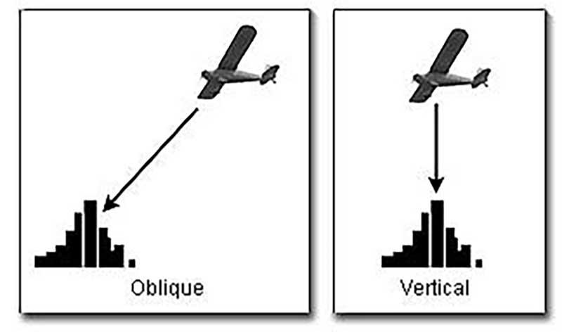 arial oblique and vertical shots photography