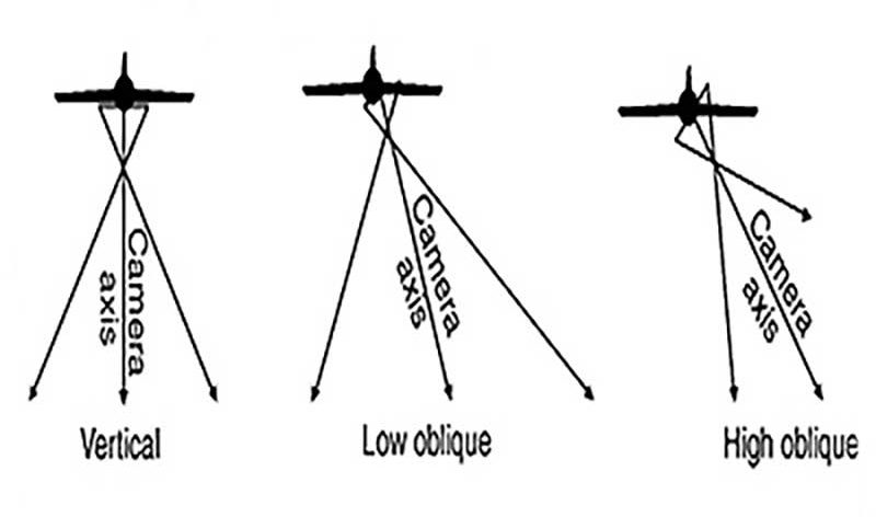 aerial photography vertical low oblique and high oblique shots
